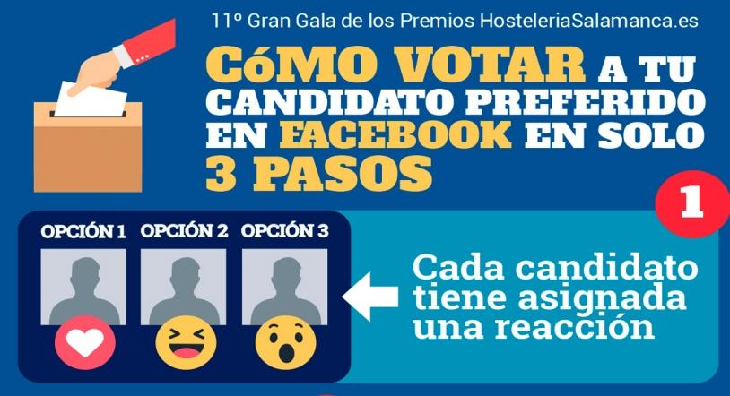 As� van las votaciones de Facebook en las 7 categor�as de los Premios Hosteler�a de Salamanca